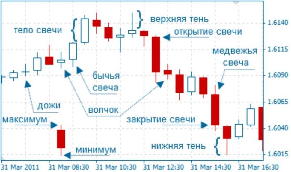 График курса Bitcoin (Биткоин) за год | КУРСЫ КРИПТОВАЛЮТ