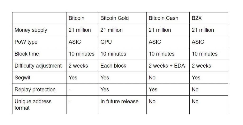 к график bitcoin доллару курс онлайн-8